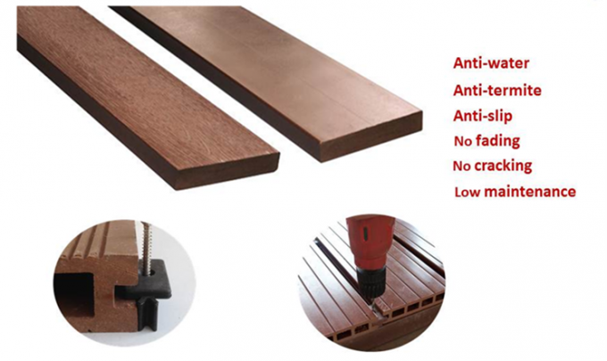 Anti - UV / Water / Rot / Termite WPC Composite Decking For Outdoor Garden